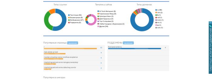 Сводка по тематикам, доменам и видам ссылок