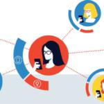 Яндекс Аудитория. Сегменты, пиксель, CRM и применение в директе