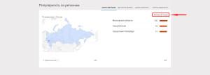 populyarnost-po-regionam